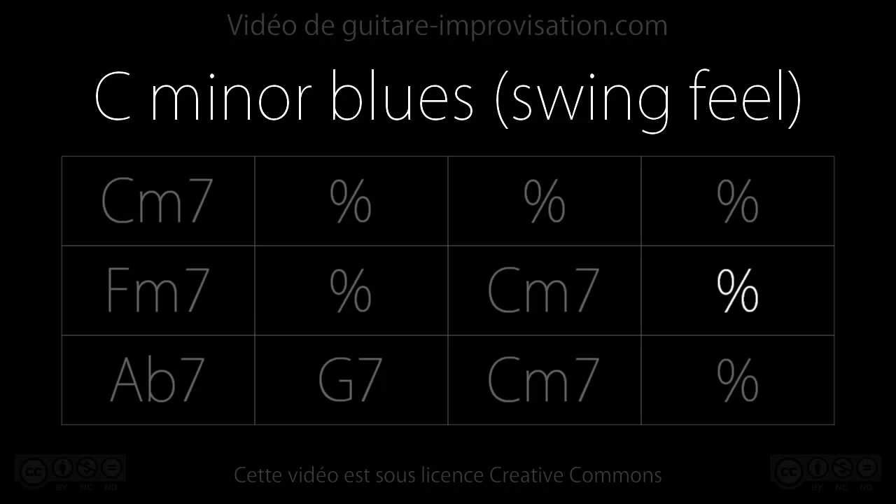 C Minor Blues Backing Track Jazz Swing Feel Youtube