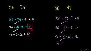 Evklidov algoritem