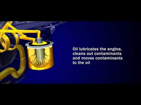 3d engine oil system cycle