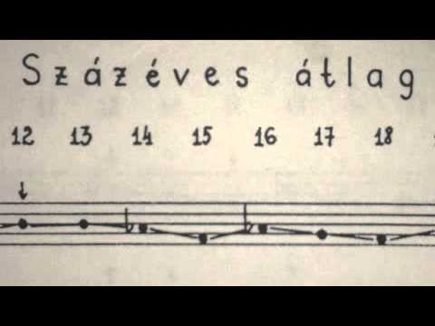 Zoltán Jeney: Százéves átlag  (for viola and electronics)