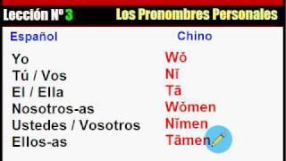 Aprendiendo Chino fácilmente. Pronombres personales.