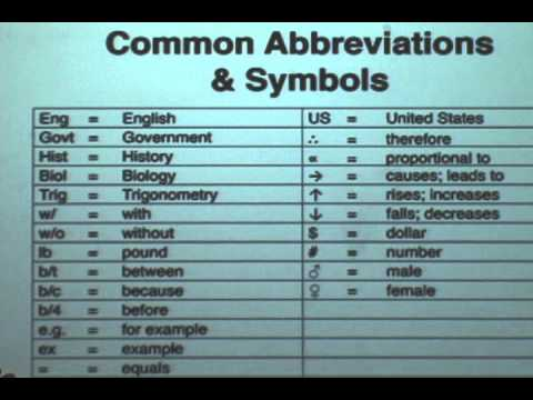 pharmacist medical abbreviations