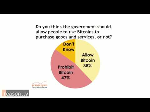 Those Who Know The Least About Bitcoin Want to Ban it the Most: Reason-Rupe Poll April 2014