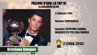 Le Classifiche di CM: Pallone d'Oro, la top ten dei vincitori. Comanda Cruijff