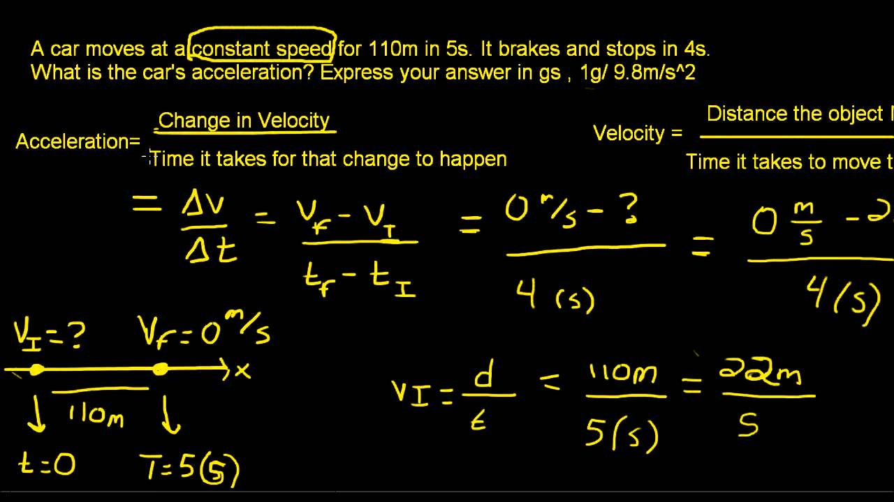 Physics Tutorial: Acceleration and Velocity - YouTube Acceleration Physics