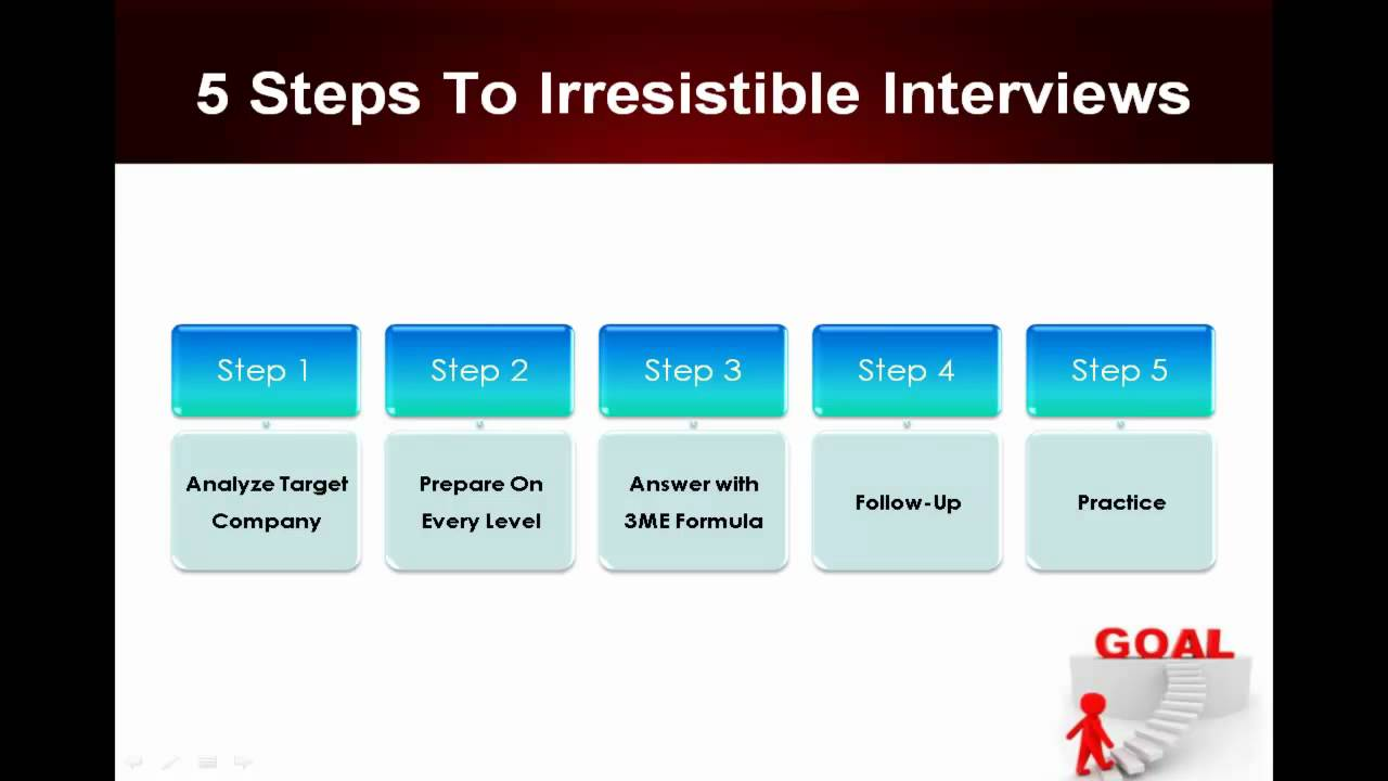 interviews tips Do you know how to make your case to an interviewer follow these 10 interview tips to boost your chances of landing the job.
