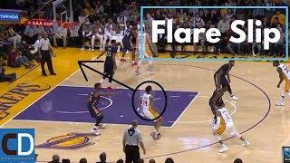 How NBA Teams Run Flare Slip