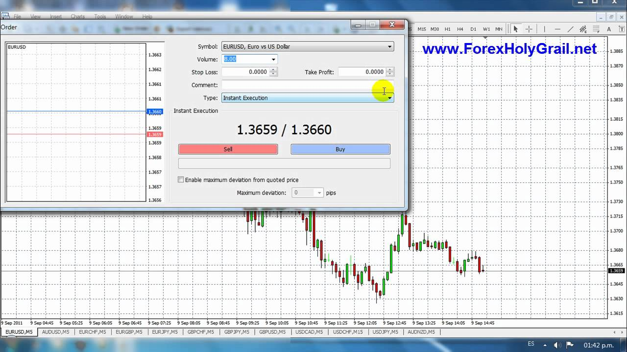 Forex holy grail secret pattern