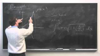 Worldwide Calculus: Surface Area