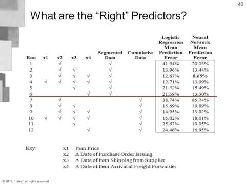 Predictive Performance Indicators for Capital Projects