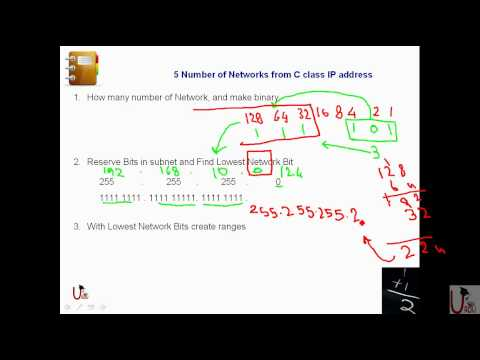 FREE URDU CCNA Lecture 11 Subnetting