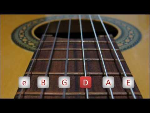 Afinação padrão das cordas de um violão