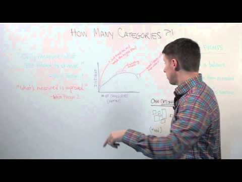 How Many Categories? | Whiteboard Wednesday: Episode 6