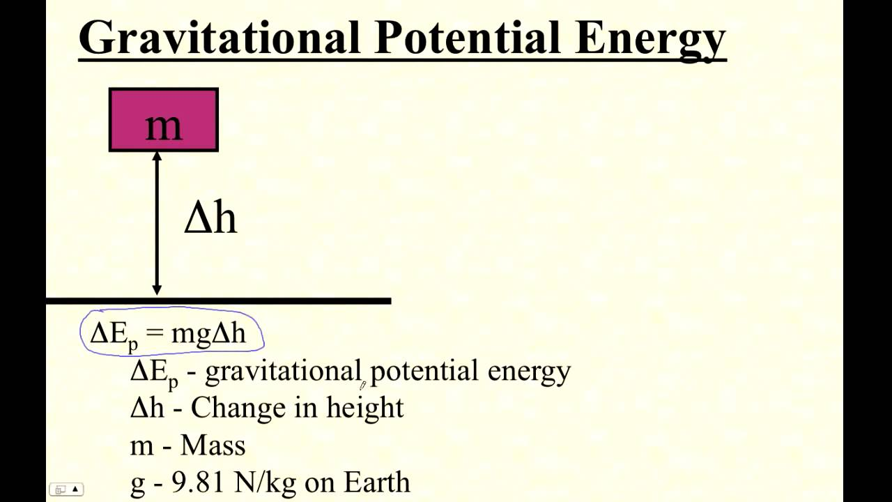Displaying 19> Images For - Gravitational Potential Energy Formula... Gravitational Potential Energy Formula