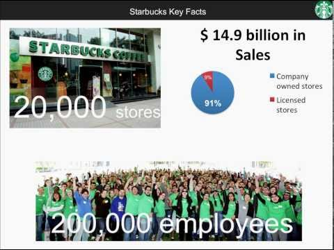 Starbucks Business Model Design