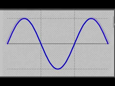Additive synthesis max msp patches