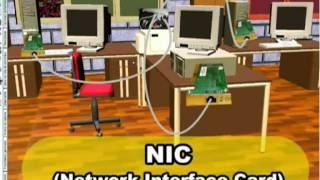 Concepto de Red Informática