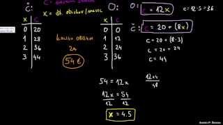 Joga – Reševanje enačb