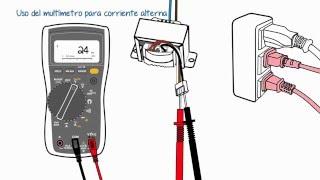 Uso del multímetro para corriente alterna
