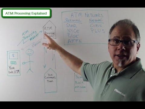 ATM Processing White Board Diagram