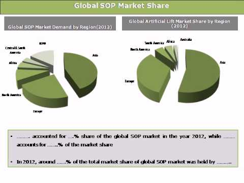 Global Sulfate of Potash (SOP) Fertilizer Market: Trends & Opportunities (2013-2018)