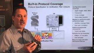 Spec-based Coverage Closure with Synopsys VIP