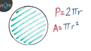 Área y perímetro de la circunferencia