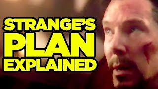 Infinity War - WHAT WAS DOCTOR STRANGE'S PLAN?