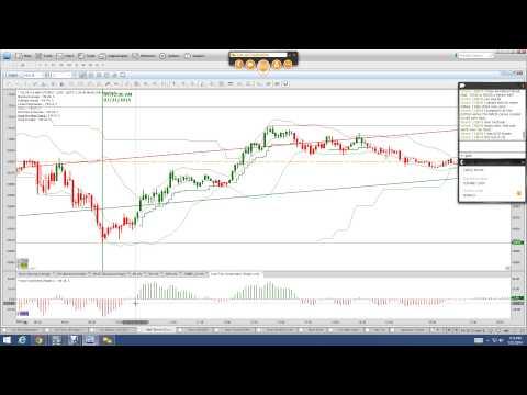 Does anyone really make money trading binary options