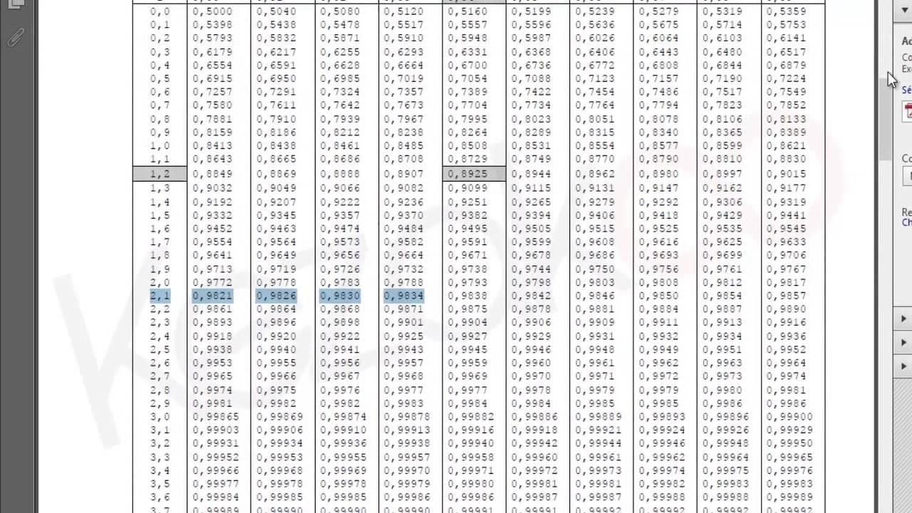 Comment manipuler la table de la loi normale centr e - Table de loi normale centree reduite ...