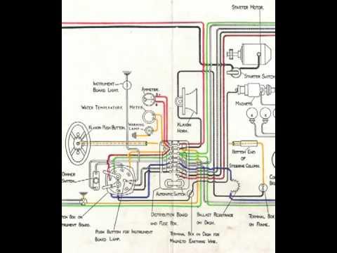 Rolls    Royce    20HP    Wiring       Diagram    1926  YouTube