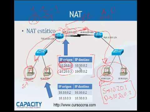 NAT - Curso de Cisco CCNA- Capacity - Parte 2 de 3
