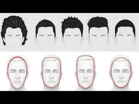 how to choose sunglasses according to face shape