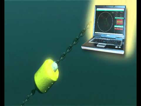 Inter-M Pulse: A New and Innovative Mooring Line Monitoring Technology