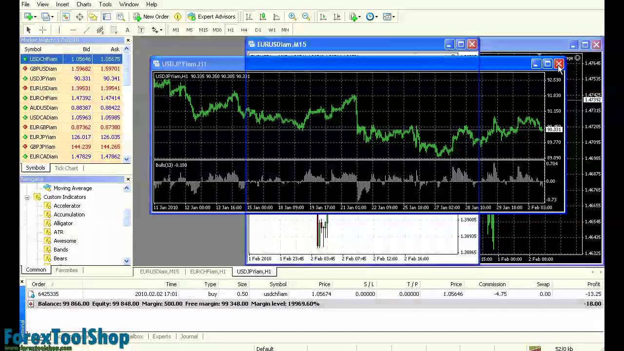 Trader made 41 million profit in 3 years option trading