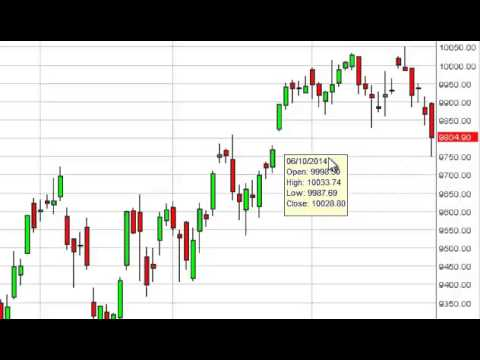 Dax Technical Analysis for June 27, 2014 by FXEmpire.com