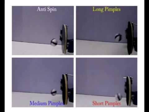 Part 2 of 3 Pimples and Anti Spin Rubbers: High Speed Film of the Types of Spin Returned