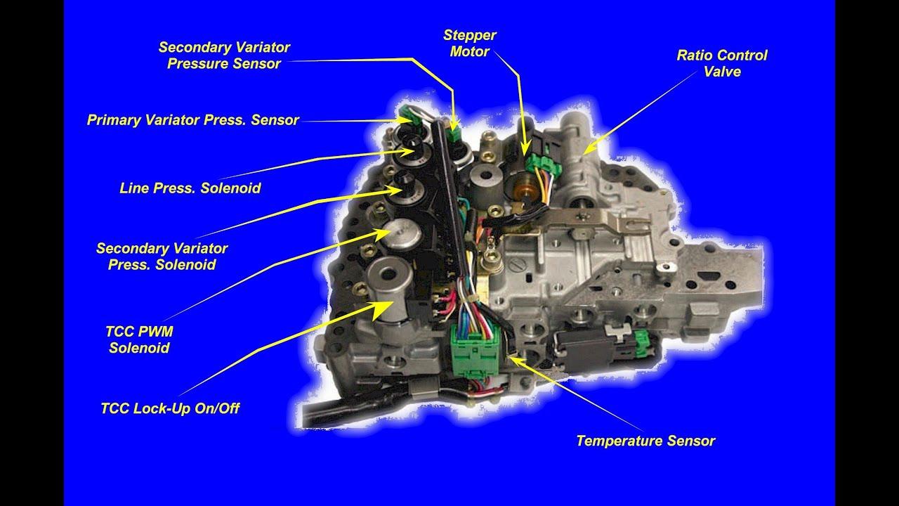04 chevy duramax wiring diagram cvt transmission valve body youtube  cvt transmission valve body youtube