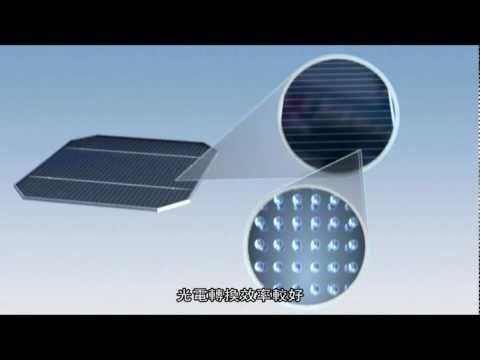 太陽能光電板的種類- 從從 唐從聖配音 Types of solar panels