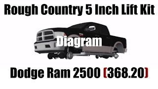 2014 Dodge Ram 2500 Lift Install Rough Country 5 Inch