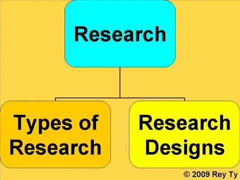Examples Of Research Designs Pdf