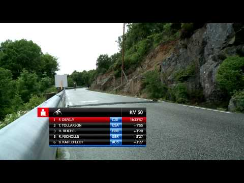 IRONMAN TV Show 2014 - Episode 6 - IRONMAN 70.3 Haugesund, Norway