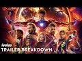 Avengers Infinity War Official Trailer Breakdown in HINDI SuperSuper