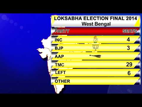 Lok Sabha elections 2014: West Bengal final results