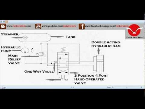 Pneumatic Control System Diagram together with Aircraft Wiring Diagram Symbols as well Schematic Basic Hydraulic System Animations besides Car Dashboard Warning Lights Symbols furthermore Electrical And Electronic Symbols. on aircraft electrical schematic symbols