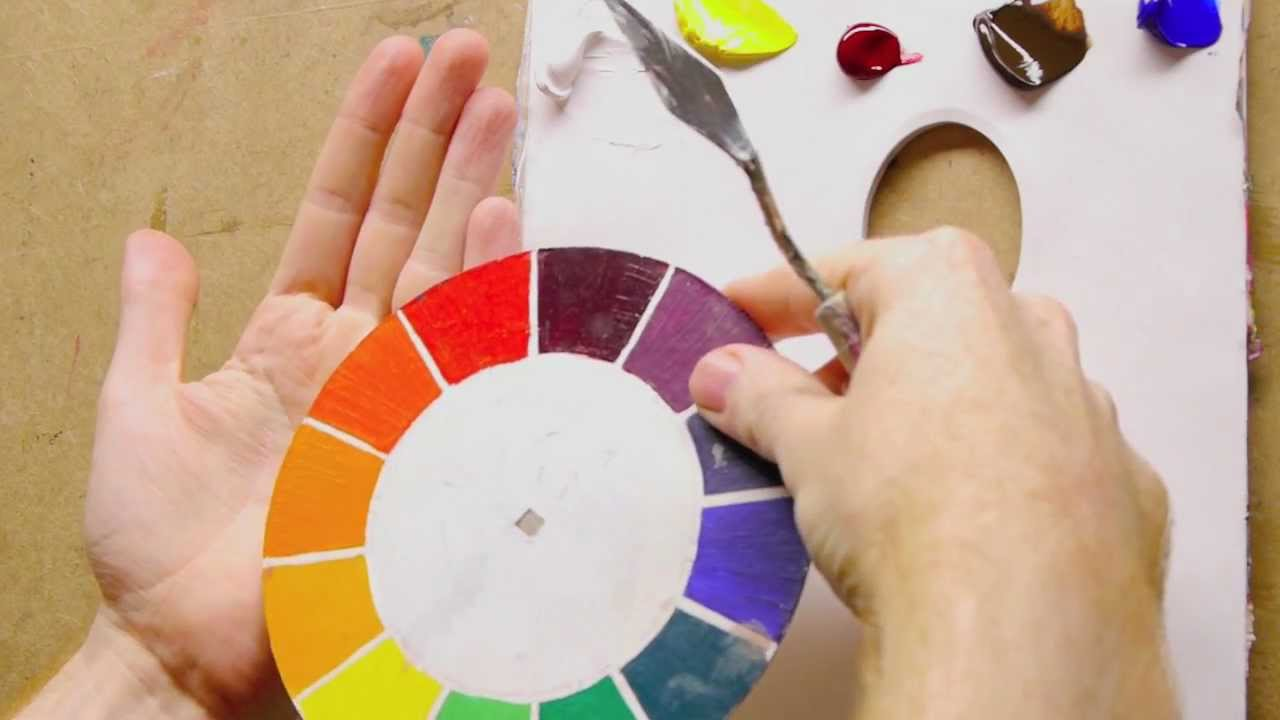 Can Poster Colours Be Used For Face Painting