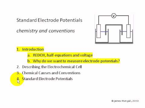 Standard Electrode Potentials 1. Introduction