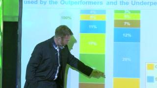Business Modelling: How to excel with multiple agendas at Novozymes SCM Leadership Innovation