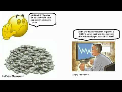 Fundamental Analysis Tutorial: Financial Ratios PART 1 - Introduction, Liquidity, The Current Ratio