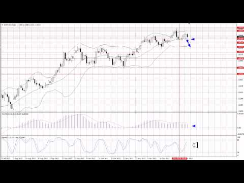 Weekly Forex forecast 13-17 Jan 2014: EUR/USD, GBP/USD and USD/JPY